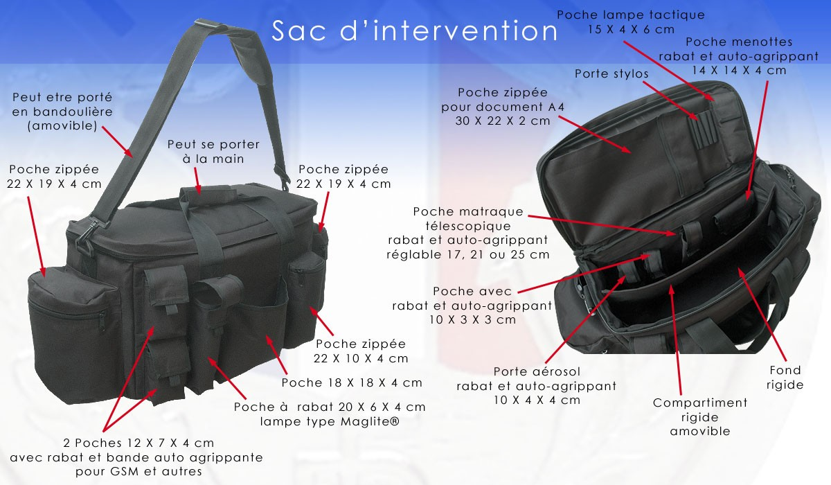 Sac D'Intervention Police
